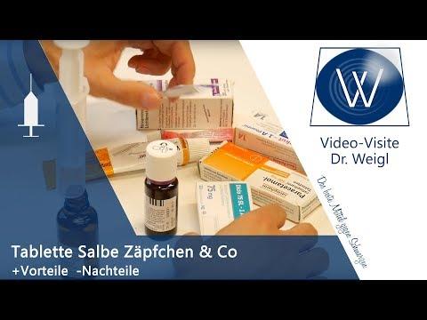 Novalgin, Diclofenac etc. als Tablette, Salbe? Schmerzmittel als Salbe, Tablette, Zäpfchen, Spritze