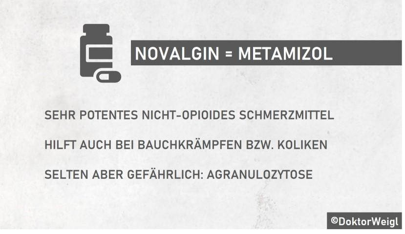 Novalgin paracetamol wechselwirkung