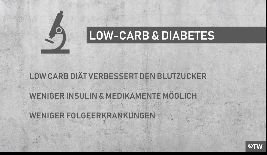 DoktorWeigl.de erklärt Aktuelle Forschung – Low-Carb-Diät verbessert ...