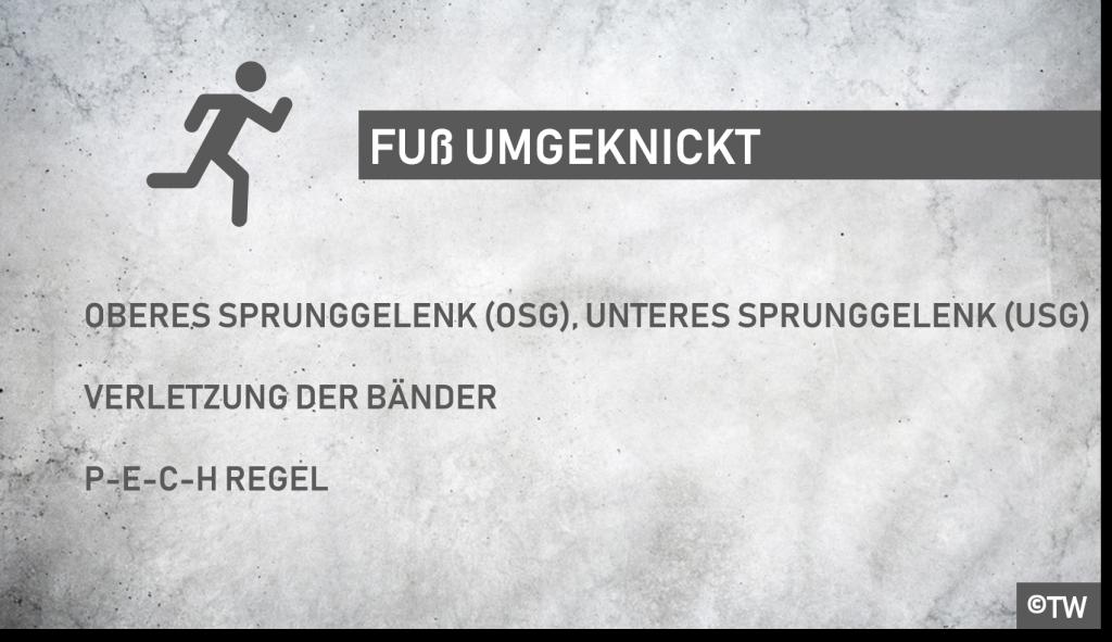 DoktorWeigl.de erklärt Fuß umgeknickt - Wann muss man zum