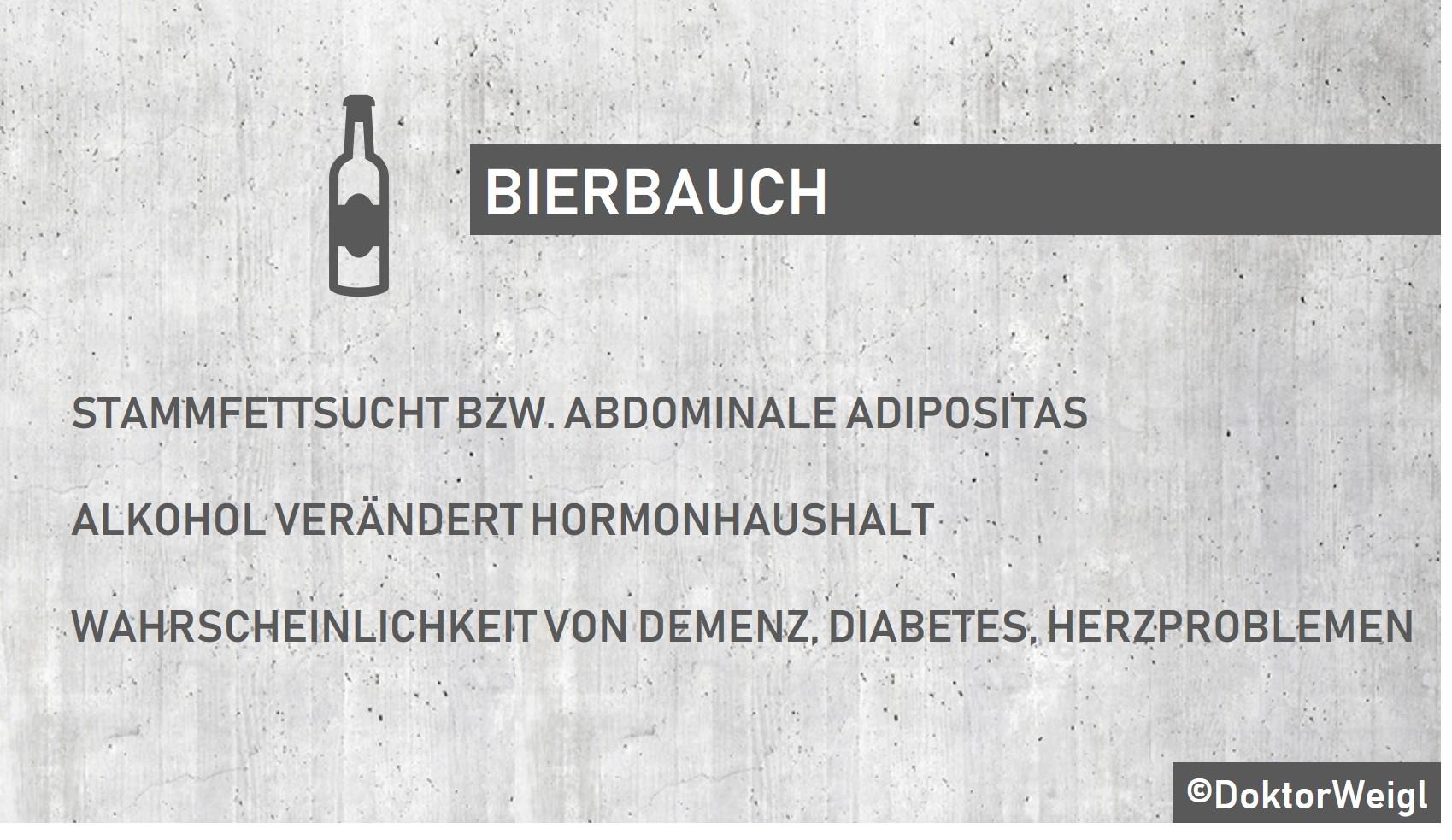 Alkohol und Übergewicht
