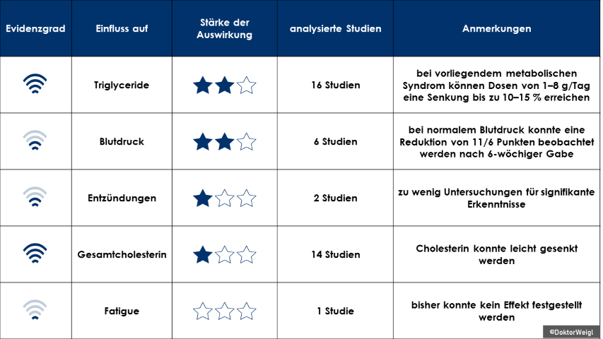2021-08-04 Spirulina Alge Forschung Studien Evidenz